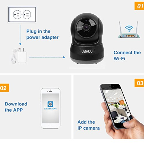 Wireless Security Camera, UOKOO 720P HD Home WiFi Wireless Security Surveillance Camera with Motion Detection Pan/Tilt, 2 Way Audio and Night Vision Baby Monitor, Nanny Cam Wireless Security Camera, UOKOO 720P HD Home WiFi Wireless Security Surveillance Camera with Motion Detection Pan/Tilt, 2 Way Audio and Night Vision Baby Monitor, Nanny Cam 51GAbzsAyRL
