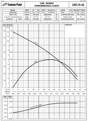Tsurumi Pitless Sump Pump 2/3 H.P. 1/115V with a 2
