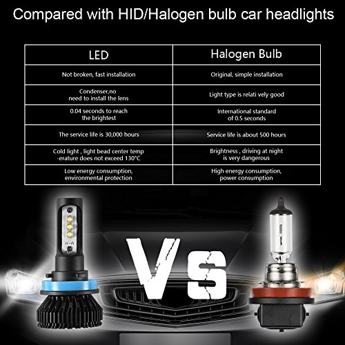 H11H8H9-LED-Headlight-Bulbs-Conversion-Kit-Improve-Safety-Marsauto-12x-CREE-Chips-Low-Beam-Fog-Light-Bulb-6000K-Xenon-White1-Pair-1-Year-Warranty