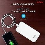 INTEX 10000mAH Li-Polymer Power Bank Strong(White) with Fast Charging
