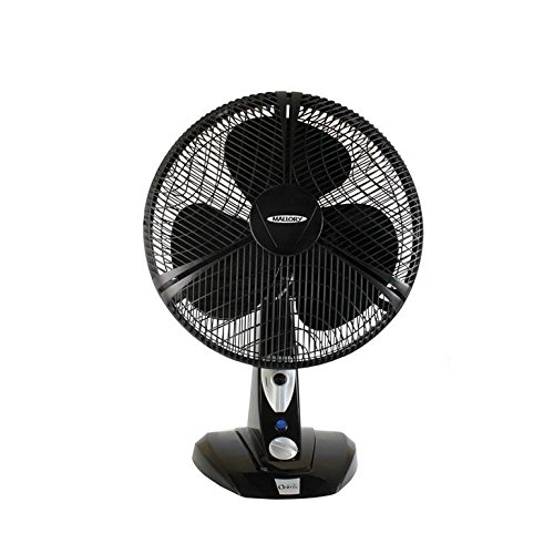 Ventilador Repelente 127v Ozonic- Mallory