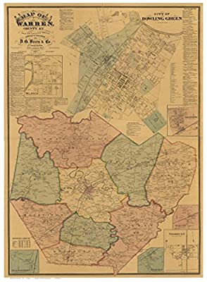 Warren County Kentucky 1877 - Wall Map with Homeowner Names - Old Map Reprint