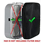 PollenTec Poly-Flo Lasko B20200, 2301, 3733 Box Fan AIR FILTER ONLY, Hypoallergenic Filters 98% of Airborne Pollen, Dust, Mold Spores, Pet Dander, Washable, Allergy Research Certified (1 Pack)