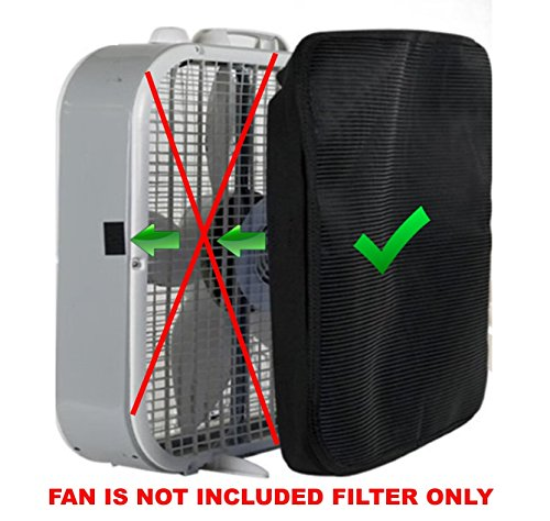 PollenTec Poly-Flo Lasko B20200, 2301, 3733 Box Fan AIR FILTER ONLY, Hypoallergenic Filters 98% of Airborne Pollen, Dust, Mold Spores, Pet Dander, Washable, Allergy Research Certified (1 (Scrubber Fan)