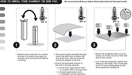 Floortex Phthalate Free Pvc Chairmat For Hard Floors 36