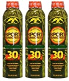 Lot of 3 Duck Commander Sport Sunscreen SPF 30