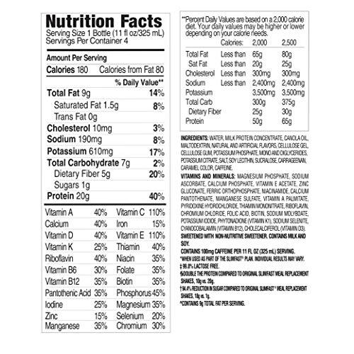 سعر SlimFast Advanced Energy Caramel Latte Shake – Ready to Drink Meal Replacement – 20g of Protein, 11 fl oz. Bottle – 12 Count