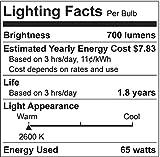 2000 lumen led flood bulb - GE Lighting 65-Watt 700-Lumen BR30 Floodlight Bulb, Soft White - 6 Pack