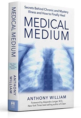 [[Medical Medium Anthony William]{Anthony William MEDICAL MEDIUM}