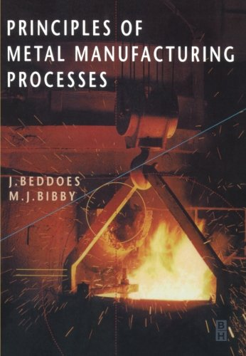 Principles-of-Metal-Manufacturing-Processes