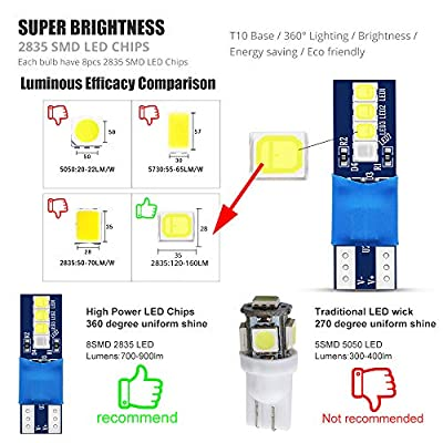 T10 194 LED Light Bulbs - Gradual Change Blue to White 2835 Chipsets Lamp,W5W 168 LED Replacement Bulbs - for Car Interior Light,Dome Lamp,Door Marker License Plate Lights (Pack of 8): Automotive