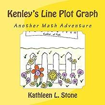 Kenley's Line Plot Graph: Another Math Adventure