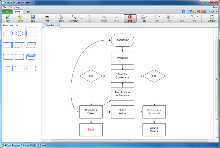 Free Diagram Flowchart Software For Drawing Creation Visualization Download