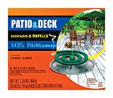 (8) ea SC Johnson Off! 75203 6 packs Mosquito Coil Refills