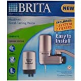 Brita Faucet Mount Filteration System Includes One System 2 Filters!!!!!!