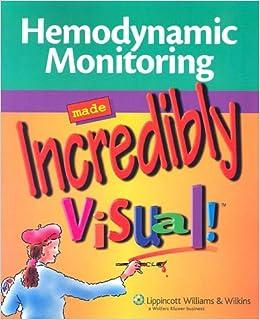 El Autor Descargar Utorrent Hemodynamic Monitoring Made Incredibly Visual Formato Kindle Epub