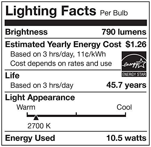 Cree Lighting TRDL4-0782700FH50-12DE26-1-11 4 inch LED Retrofit Downlight 75W Equivalent (Dimmable) 790, lumens, Soft White 2700K
