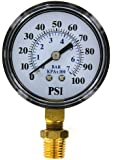 Brands2O TC2104-P2 Well Pump Pressure Gauge