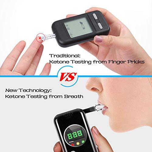 Professional Portable Ketone Breath Meter, Ketone Breath