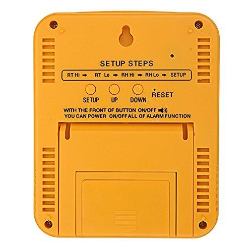 Amazon.com: INNI S-WS18 Hygrometer Thermometer Indoor ...