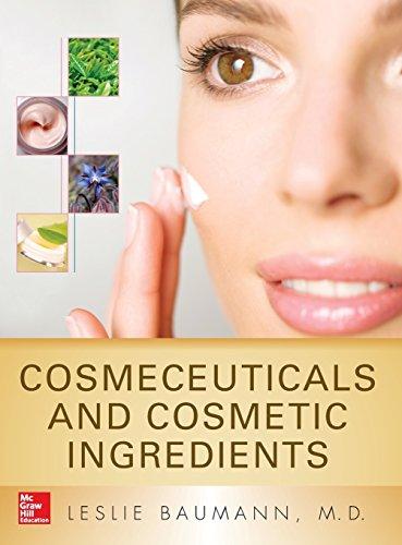 Skin Care Ingredients - 5