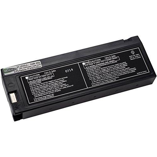(Camcorder Battery 12V 2.3Ah PV-BP88 Panasonic Type SLA)