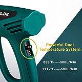Heat Gun Dual Temperature Settings, PRULDE N2190
