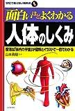 面白いほどよくわかる人体のしくみ―複雑な「体内の宇宙」が図解とイラストで一目でわかる (学校で教えない教科書)