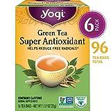 Magnus Antioxidants Are Anti-fat?