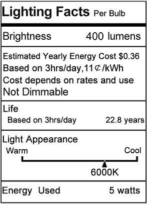 JandCase-G9-LED-Light-Bulbs