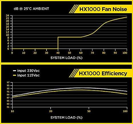 X3 MP19-EN048 World Legacy Awakens comum UL
