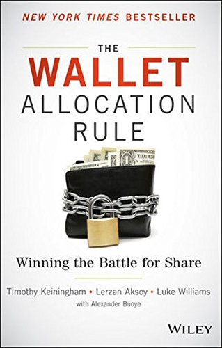 Price comparison product image The Wallet Allocation Rule: Winning the Battle for Share