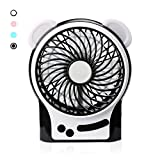 AFAITH Portable Cute Bear USB Mini Fan, 3 Speeds Adjustable Desk Fan Electrical Staff Fan with 18650 Battery and Warm Light for Home, Office, Outdoor, Camping, Hiking, Travel, Picnic - SA080