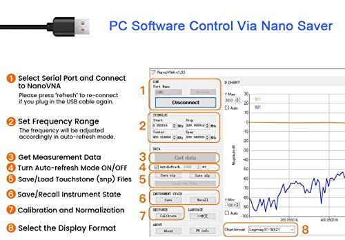 SEESII Nanovna-H Vector Network Analyzer,10KHz-1.5GHz MF HF VHF UHF Antenna Analyzer Measuring S Parameters, Voltage Standing Wave Ratio, Phase, Delay, Smith Chart