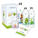 Detox and Cleanse Supplement Kit for Weight Loss, Belly Fat, Liver,Colon | All Natural, 7 Day Detox, NO DIETING, Non Fasting, Complete Kit. Voted Best 2018.