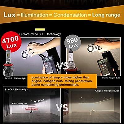 ALLA Lighting HB4 9006 LED Headlights Bulbs S-HCR Newest 10000Lms Extreme Super Bright LED 9006 Low Beam Headlight Conversion Kits Bulbs Replacement for Cars, Trucks, SUVs, 6000K - 6500K Xenon White: Automotive