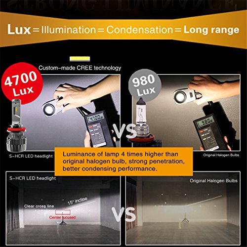 Buy 2000 lincoln town car headlight