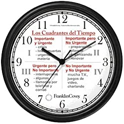 Habit 3 - Time Management Matrix or Quadrants (Spanish Text) - Wall Clock from THE 7 HABITS - CLOCK COLLECTION by WatchBuddy Timepieces (Hunter Green Frame)
