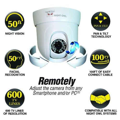 NIGHT OWL CAM-PT624-W CCTV security camera Interior Almohadilla Blanco 720 x 480Pixeles: Amazon.es: Electrónica