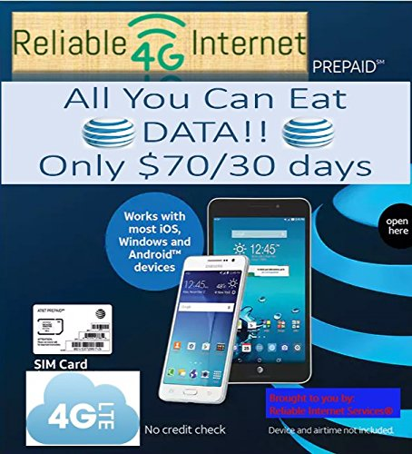 AT&T Unlimited Data Sim - Unlimited LTE MB for 30 days for MiFi/Hotspot/Cradlepoint/Pepwave & other AT&T supported data devices - Triple Cut sim fits all devices $70/30 days (Cell Sell Phone Hot)