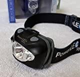 Top-rated Bright Power LED headlamp - Light and Easy Control - Adjustable White, Red, Strobe and SOS Light - Waterproof and Long Battery Life - Hand free and Safety for Outdoor Activity and Home Working