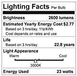 Great Eagle LED 23W Light Bulb (replaces 150W – 200W) A21 size with 2600 Lumens, Non-Dimmable, 3000K Bright White, UL Listed (2-pack)