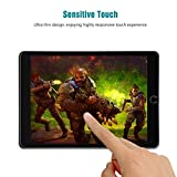 [2 Pack] Screen Protector for iPad 8th 7th