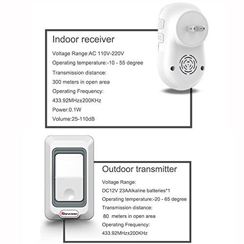Wireless Door Bell Work Over 820-Feet (250 M) Range With 28 Chimes, 3-Level Adjustable Volume, Includes 2 Plugin Receivers & 1 Remote Button Transmitter,Black by MLL (Image #3)