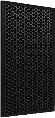 meijunter Reemplazo Hepa filtros de carbón activado para Panasonic ...