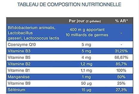 ACTInutrition - Multifloro probióticos para adelgazar - 3 fermentos lácticos | 10.000 millones UFC de bifidobacterias, lactobacillus y lactococcus ...