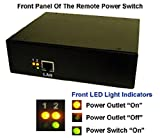 Professional 2-Port Remote Power Switch - Web Control