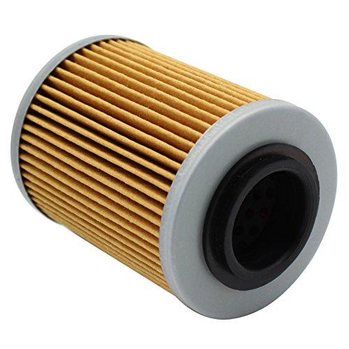 (Cyleto Oil Filter for APRILIA RSV 1000 MILLE 1998-2004 / RSV1000 MILLE R 2001-2002 2004)