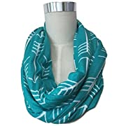 Nursing Scarf for Breastfeeding Covers and Breast Pump Cover Up
