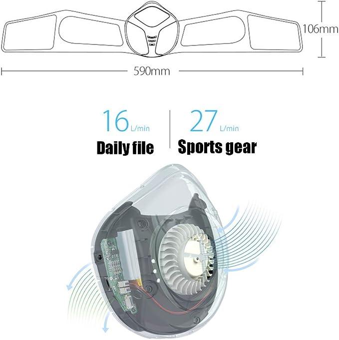 CYCPACK Smart eléctrico Respirador de Aire de la respiración ...